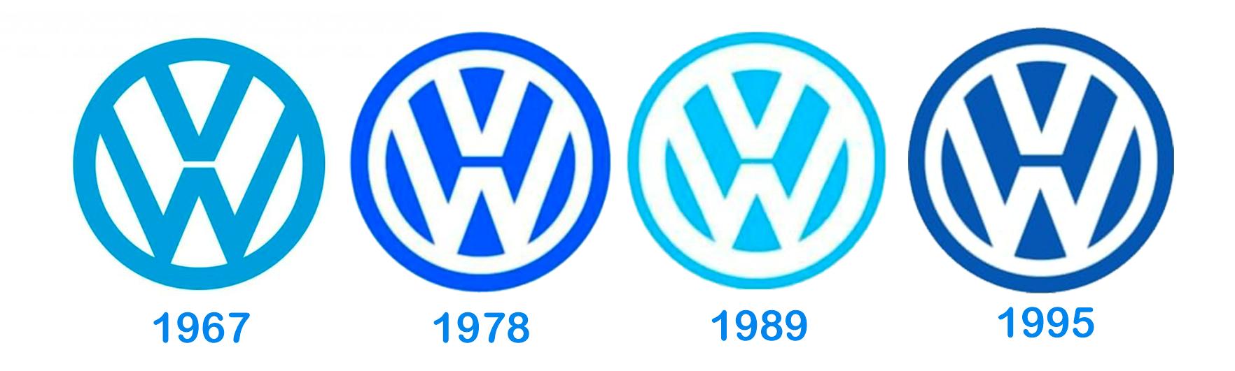 significado logotipo volkswagen
