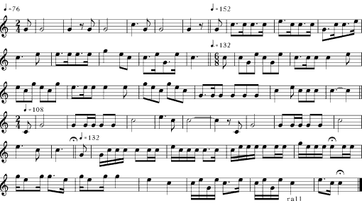 Sheet Music for Bugle Calls - ANZAC Day Commemoration Committee