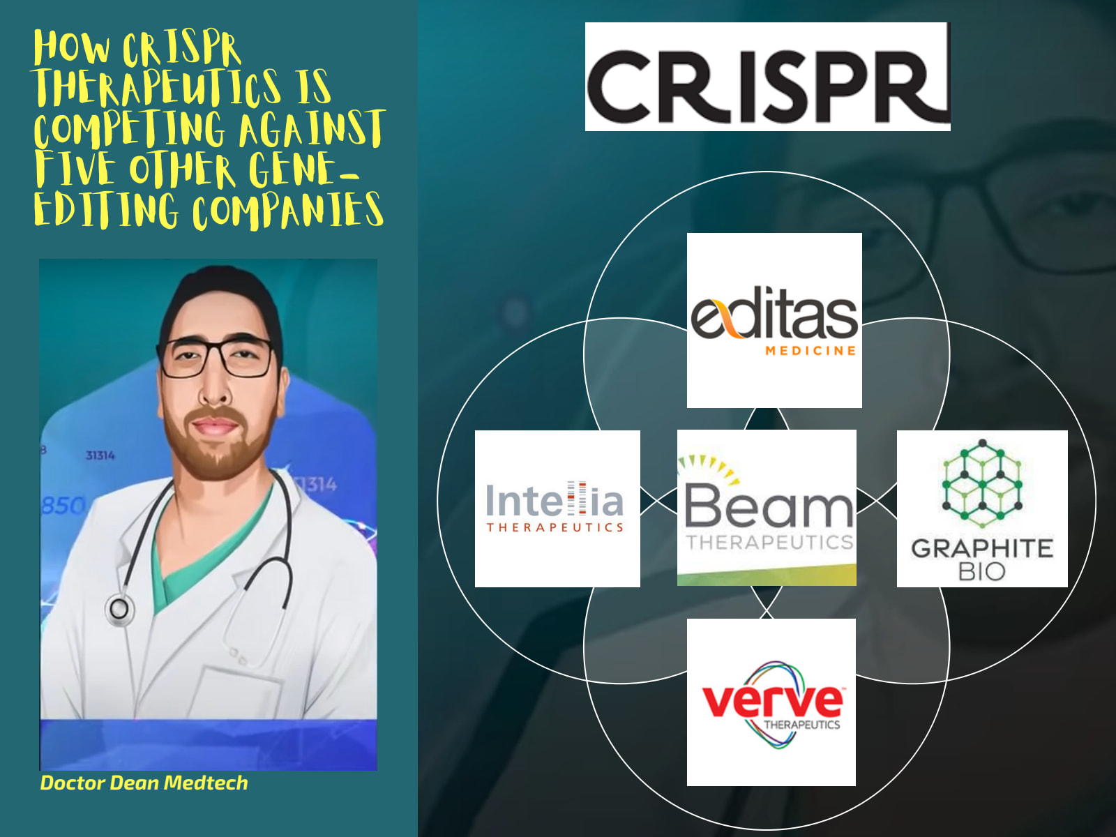 How CRISPR Therapeutics is Competing Against Five Other Gene-Editing Companies