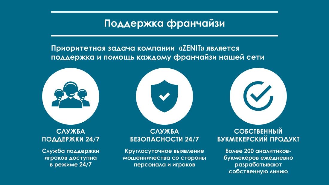 Минусы франшизы букмекерской конторы [PUNIQRANDLINE-(au-dating-names.txt) 31