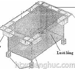 Thiết kế hệ thống lồng bè nuôi cá trên sông và hồ chứa