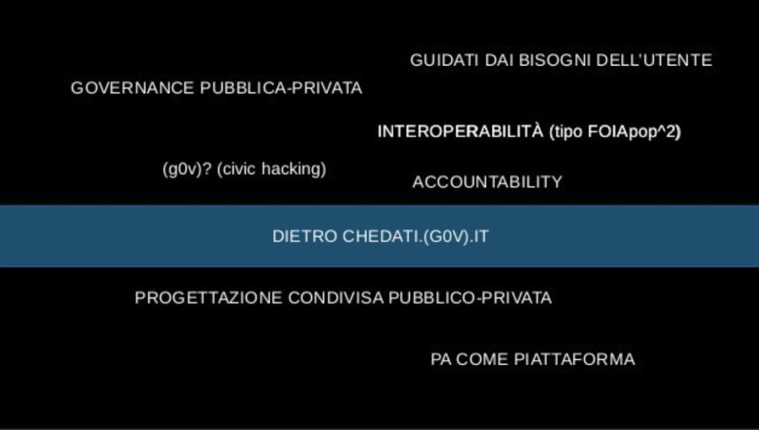 L'ecosistema attorno al servizio chedati.(g0v).it