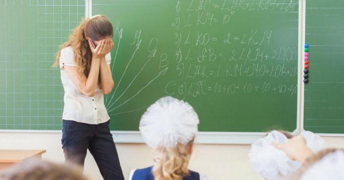 Написать жалобу на учителя в департамент образования кстово