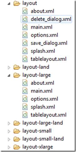 Cấu trúc thư mục layout