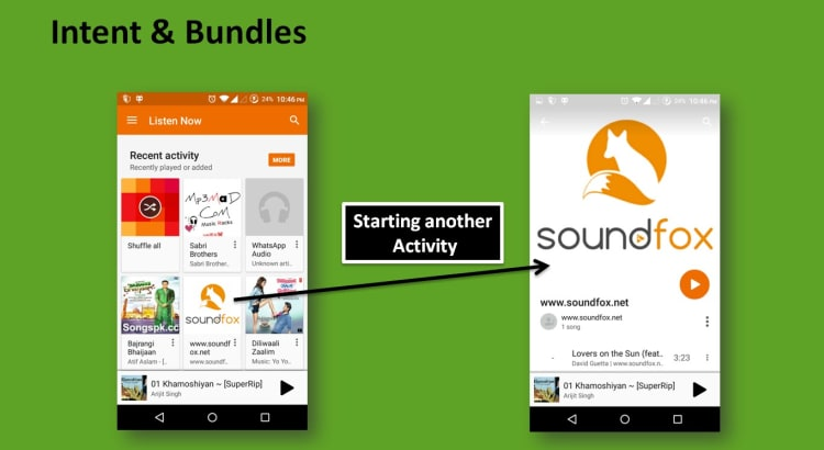 Bundle trong Android