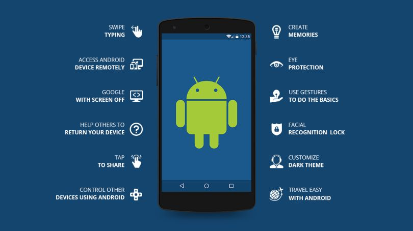 Android tips tricks for develop