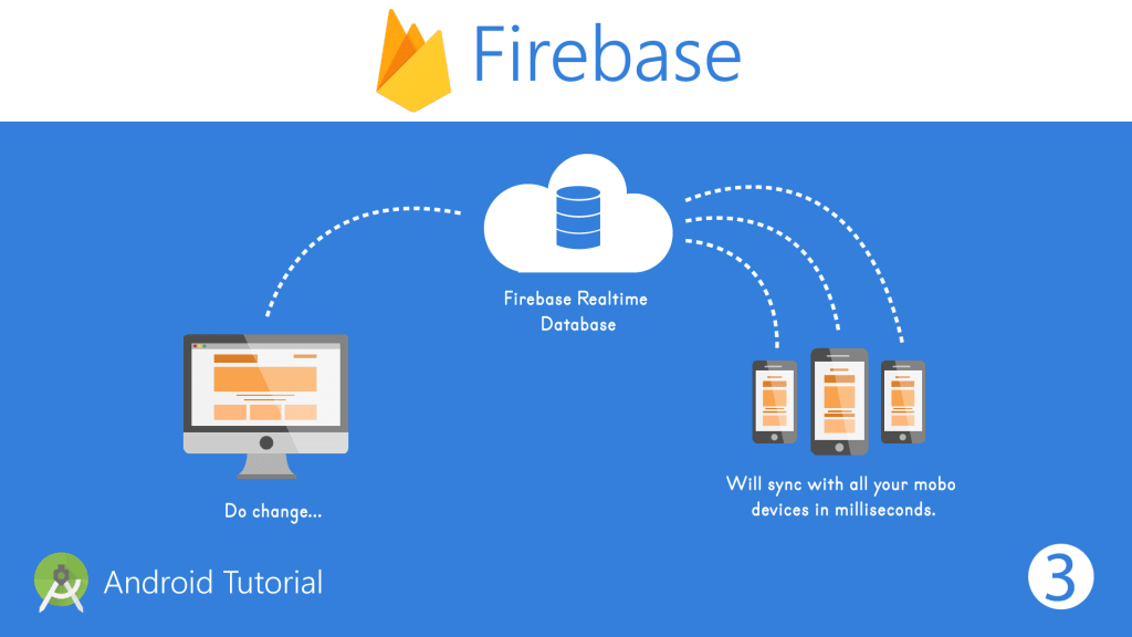 Readtime database FireBase