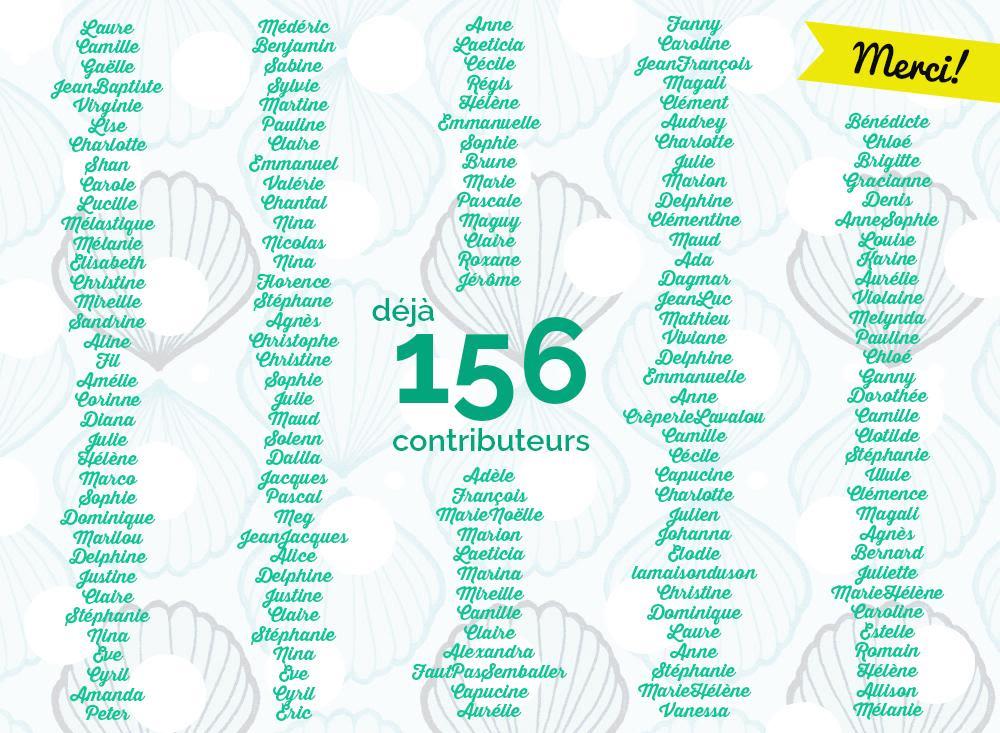 Liste des contributeurs au financement participatif Dans Ma Culotte