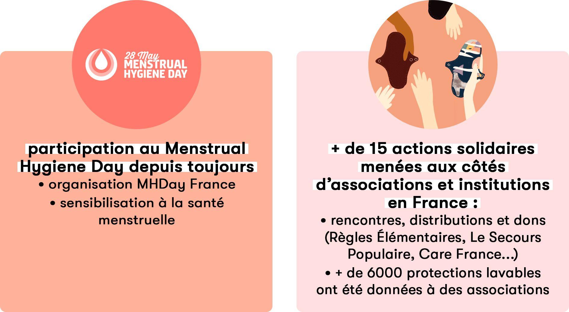 Les actions de Dans Ma Culotte pour lutter contre la précarité menstruelle