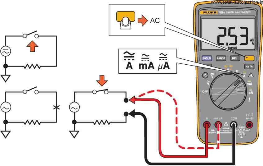 Using A Multimeter : Digital multimeter fluke b india