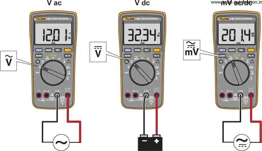 fluke 115 multimeter manual pdf