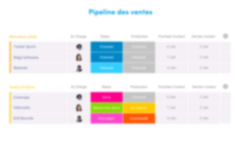 6654092d-57c5-4e74-b2db-3b4c4c9149bc_Salespipeline-french.png