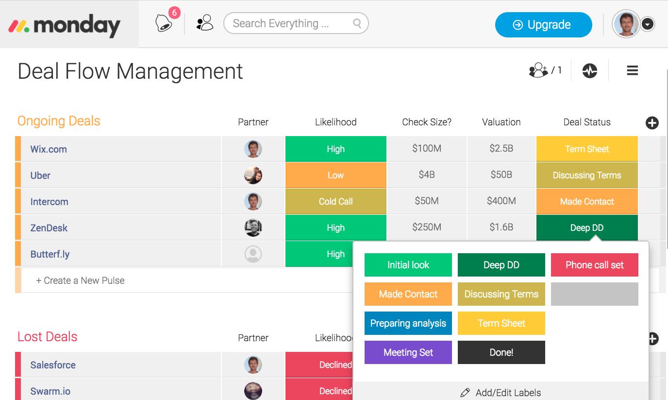 Deal Flow Management