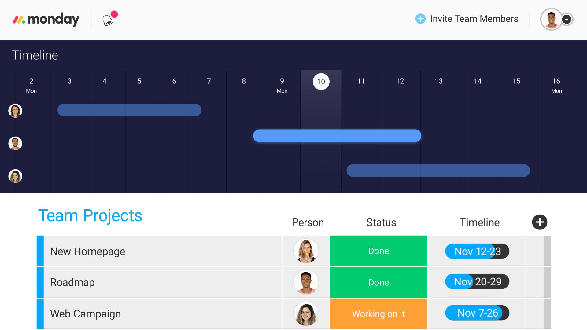 Monday Team Management Features Monday Product