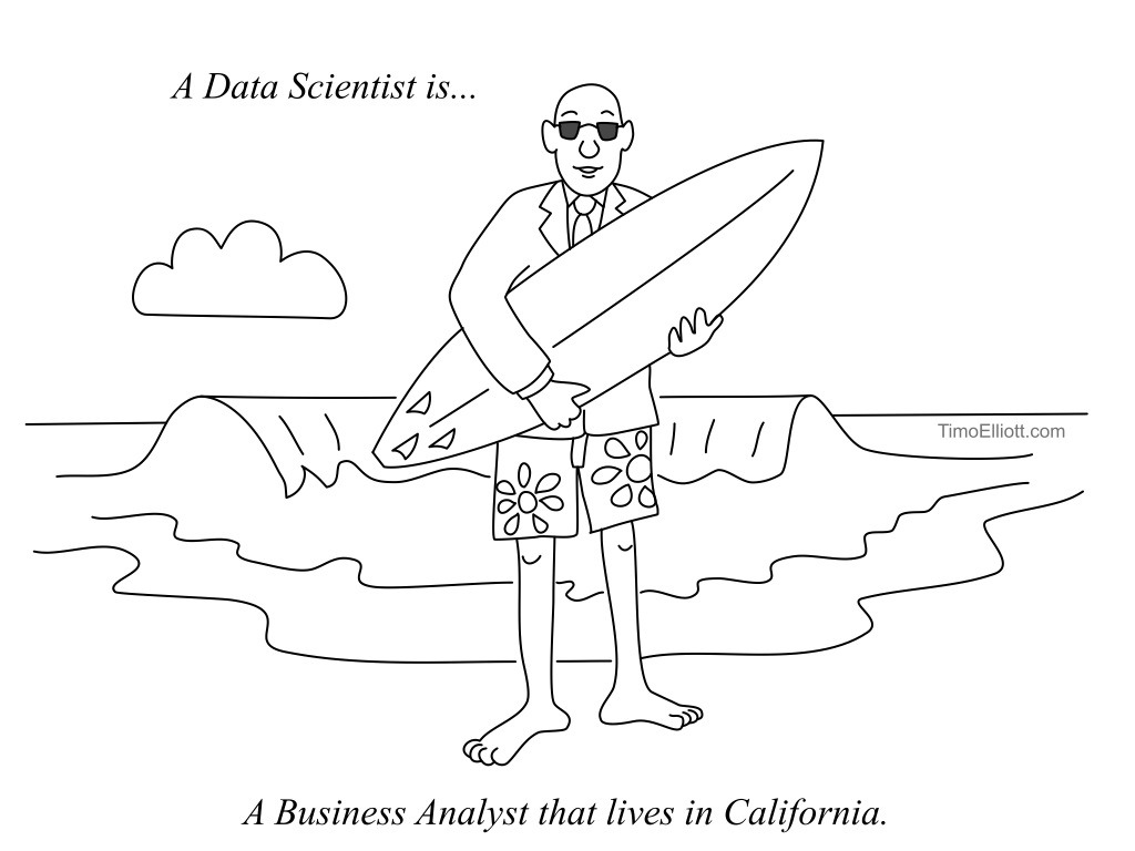 Image for Data Science Skills and Data Scientist
