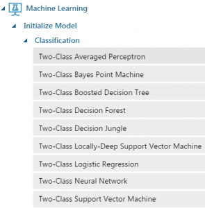 Select an Algorithm Image Two Class Classification