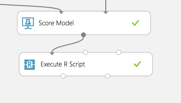 Evaluate Your Model Image Score Model