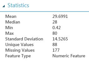 Statistics Image Metadata on Age