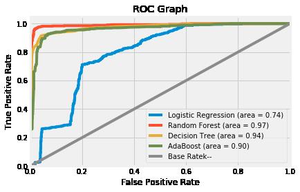 HR analytics image 4