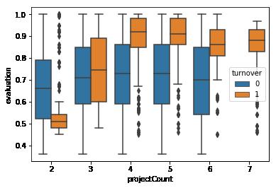 hr analytics image results__56