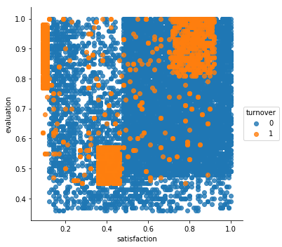 hr analytics image results__58