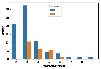 hr analytics image results__60