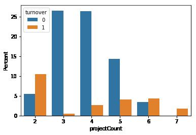 hr analytics image results__46