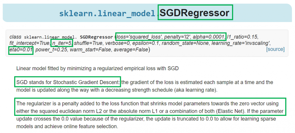 SGDRegressor API Image Mathematics for Machine Learning