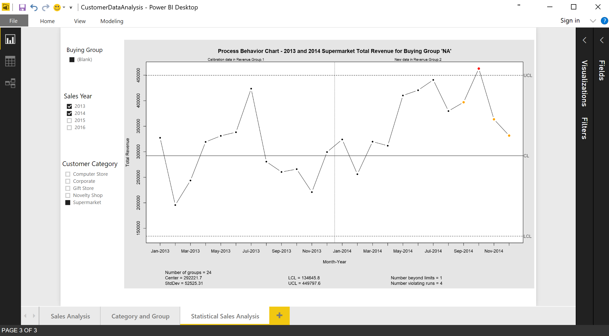 Power BI and R Image of Process Behavior