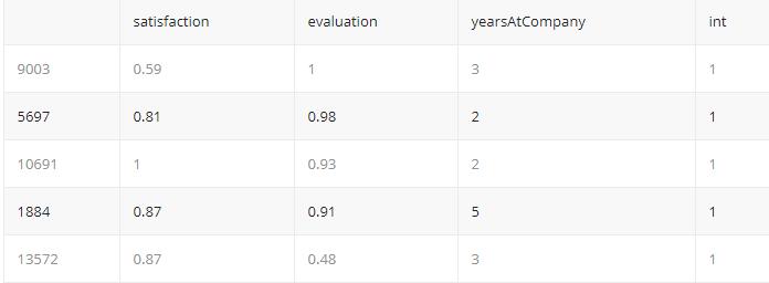 image HR analytics turnover 6