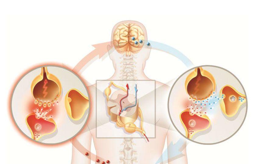 Léky na bázi konopí pro chronickou neuropatickou bolest u dospělých