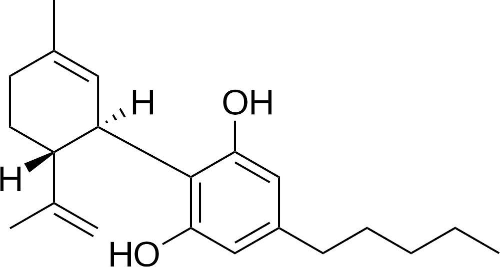 Molekulární struktura cannabidiolu CBD