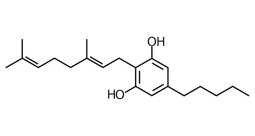 Molekulární struktura kanabigerolu CBG
