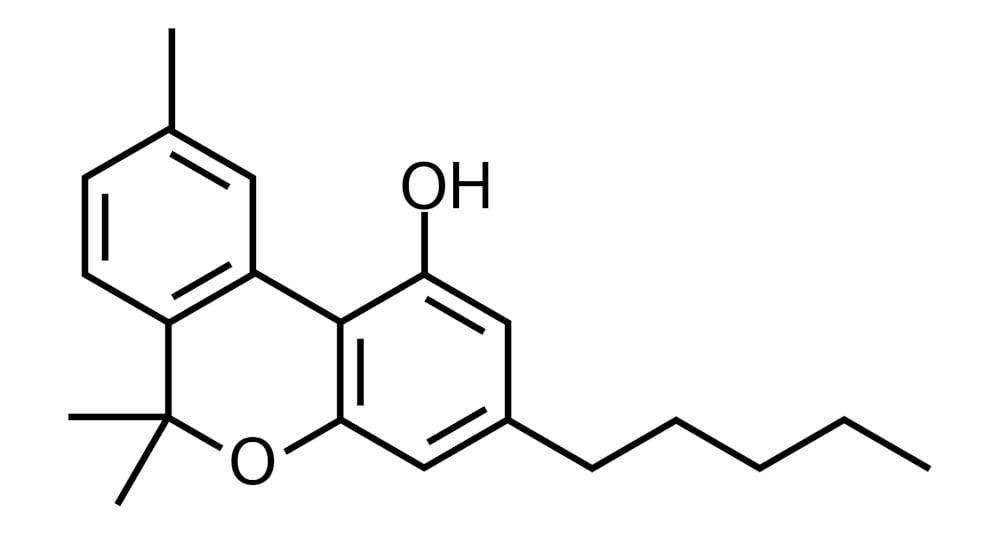 Molekulární struktura cannabidiolu CBN