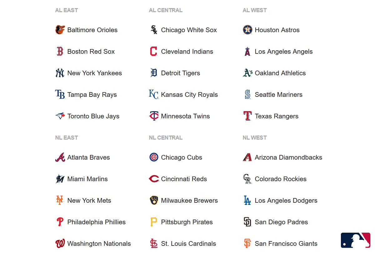 Rozdělení týmu MLB do divizí