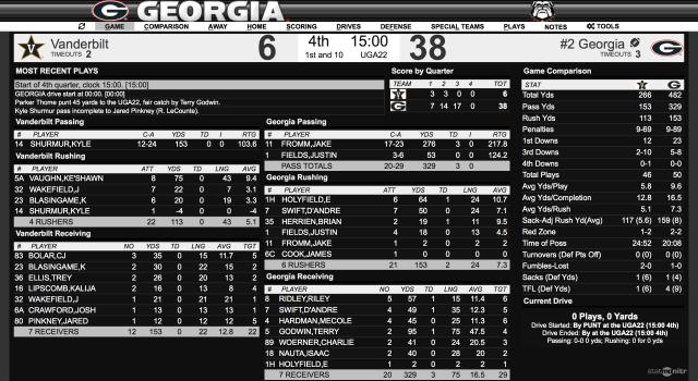 Georgia-Georgia football-Georgia Bulldogs-UGA football-Vanderbilt-Vanderbilt football-stats-live updates-recap-box score