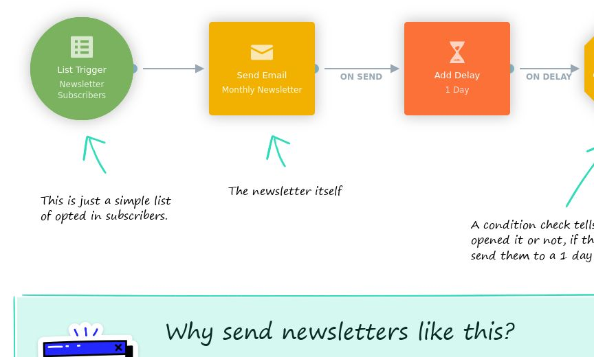 Mailing List Service Providers