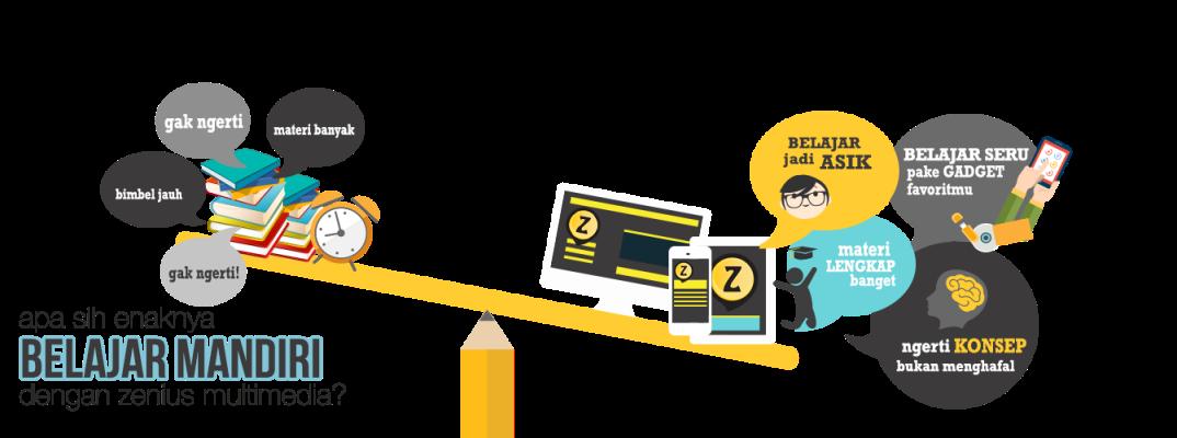 Home zenius multimedia learning stopboris Choice Image