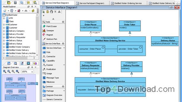 Visual Paradigm for UML Standard Edition screenshot