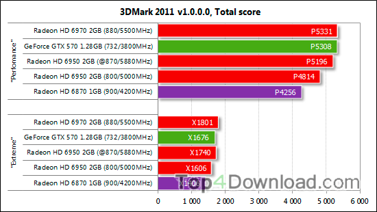 3DMark 2011 screenshot