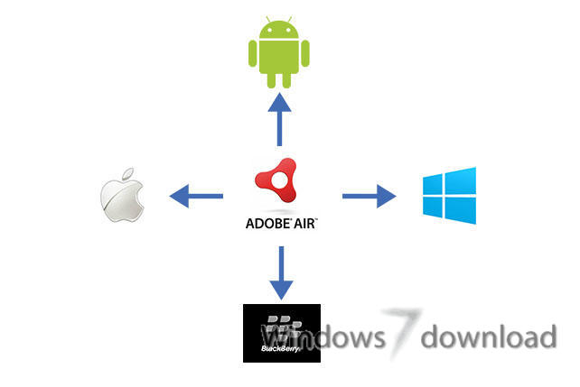 how to open adobe air in windows