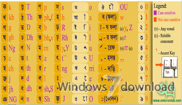 bangla typing software for windows 7
