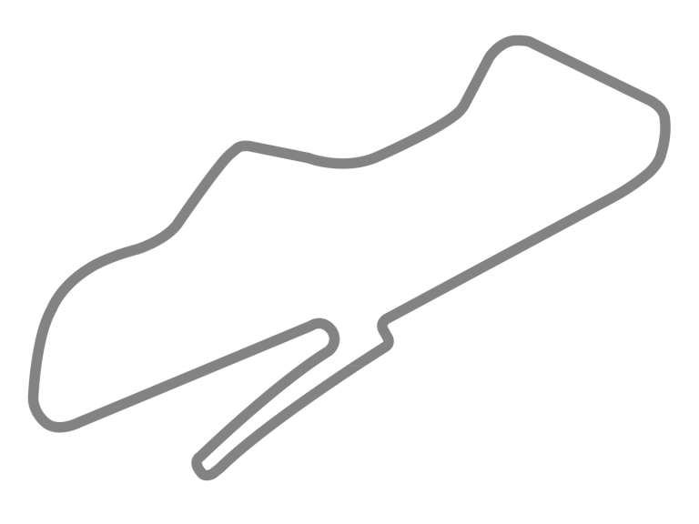circuito Donington Park