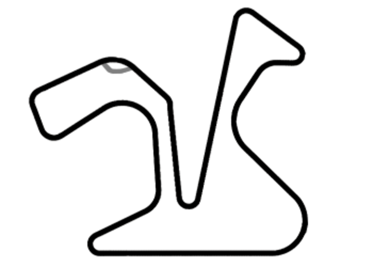 circuit Circuito de Jerez Angel Nieto