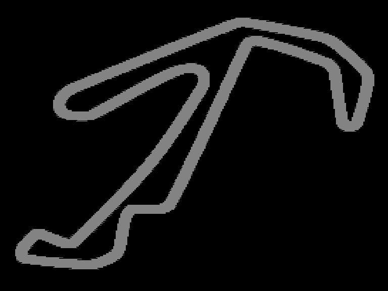 circuito Misano World Circuit Marco Simoncelli