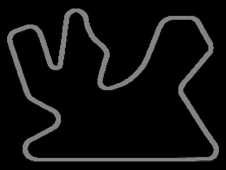 circuito Losail International Circuit