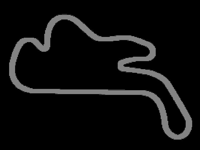 circuito Phillip Island Circuit