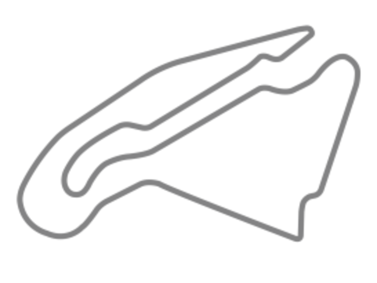 circuito Circuit de Nevers Mangy-Cours