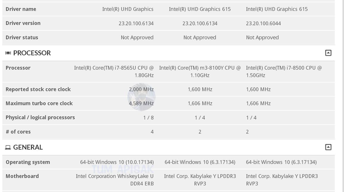 CPU Terbaru Intel