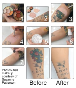 Corrector Tattoo Wheel Step By Step How to